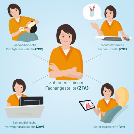 ZFA-Ausbildung-004.jpg