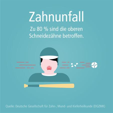 zahnunfall-quad-002