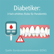 diabetes-parodontitis-004