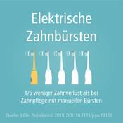 Elektrische Zahnbürste-002