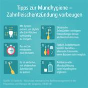 Parodontitis_Tipps-Mundhygiene-002