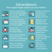 hygiene-zahnarzt-002