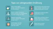 ernaehrung_zaehne-001