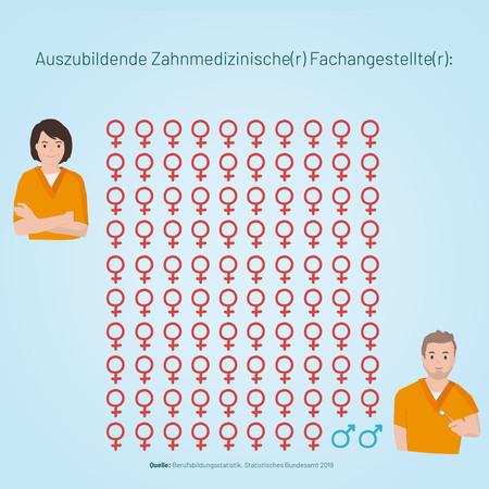 ZFA-Ausbildung-006