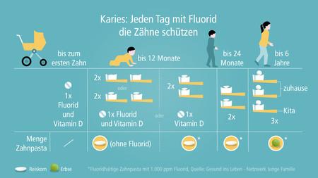 fluorid-002